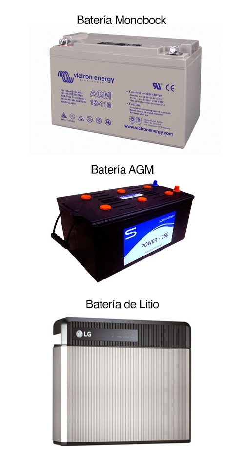 Baterías para autoconsumo